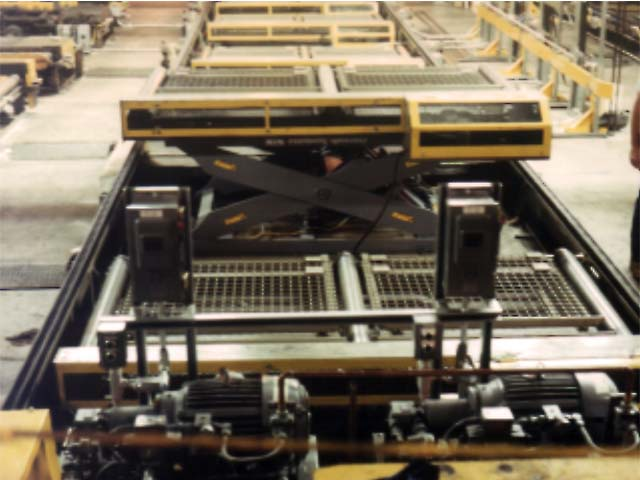 Scissor Lifts for Automotive Industry