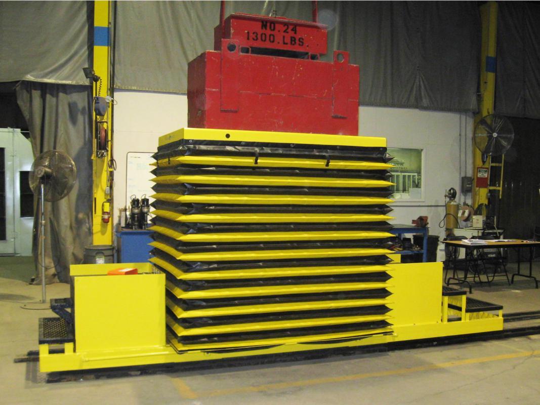 Rail Truck Changeout System  U00bb Handling Specialty
